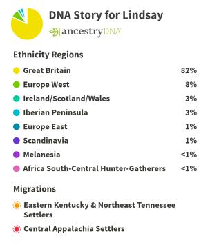 AncestryDNAStory-Lindsay-270318